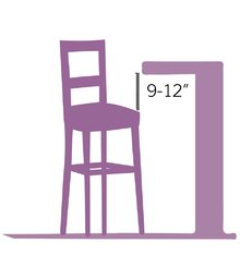 How To Choose The Right Bar Stool Height Wayfair
