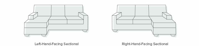 sectional sofa ing guide S4225