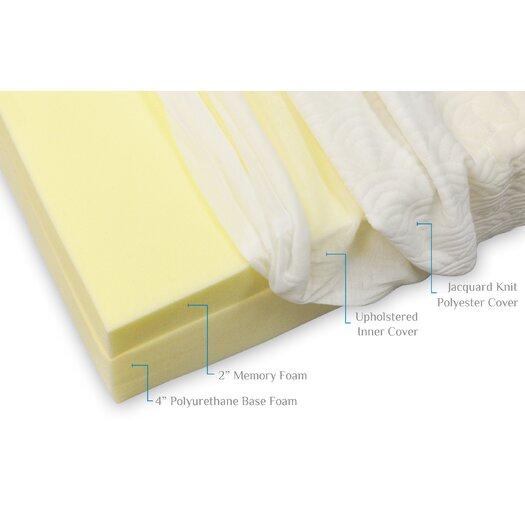 Pragma Bed 6 Memory Foam Mattress Reviews Allmodern