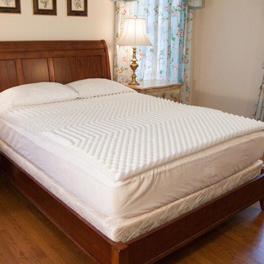 Science of Sleep Convoluted Mattress Pad