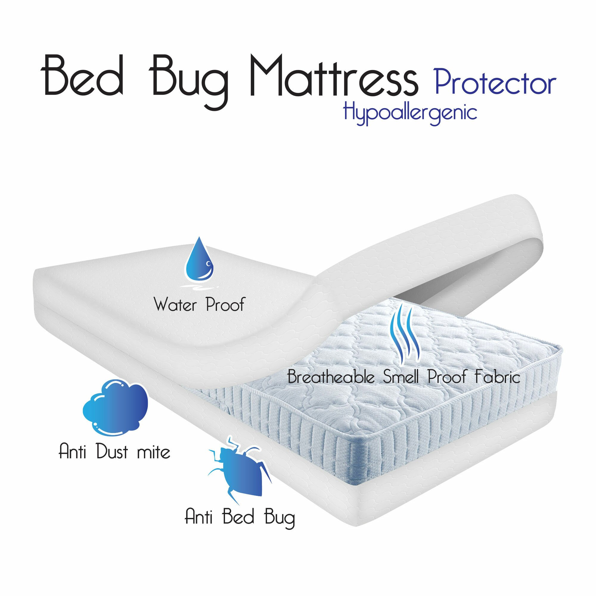 Can Bed Bugs Get Through Plastic Mattress Cover