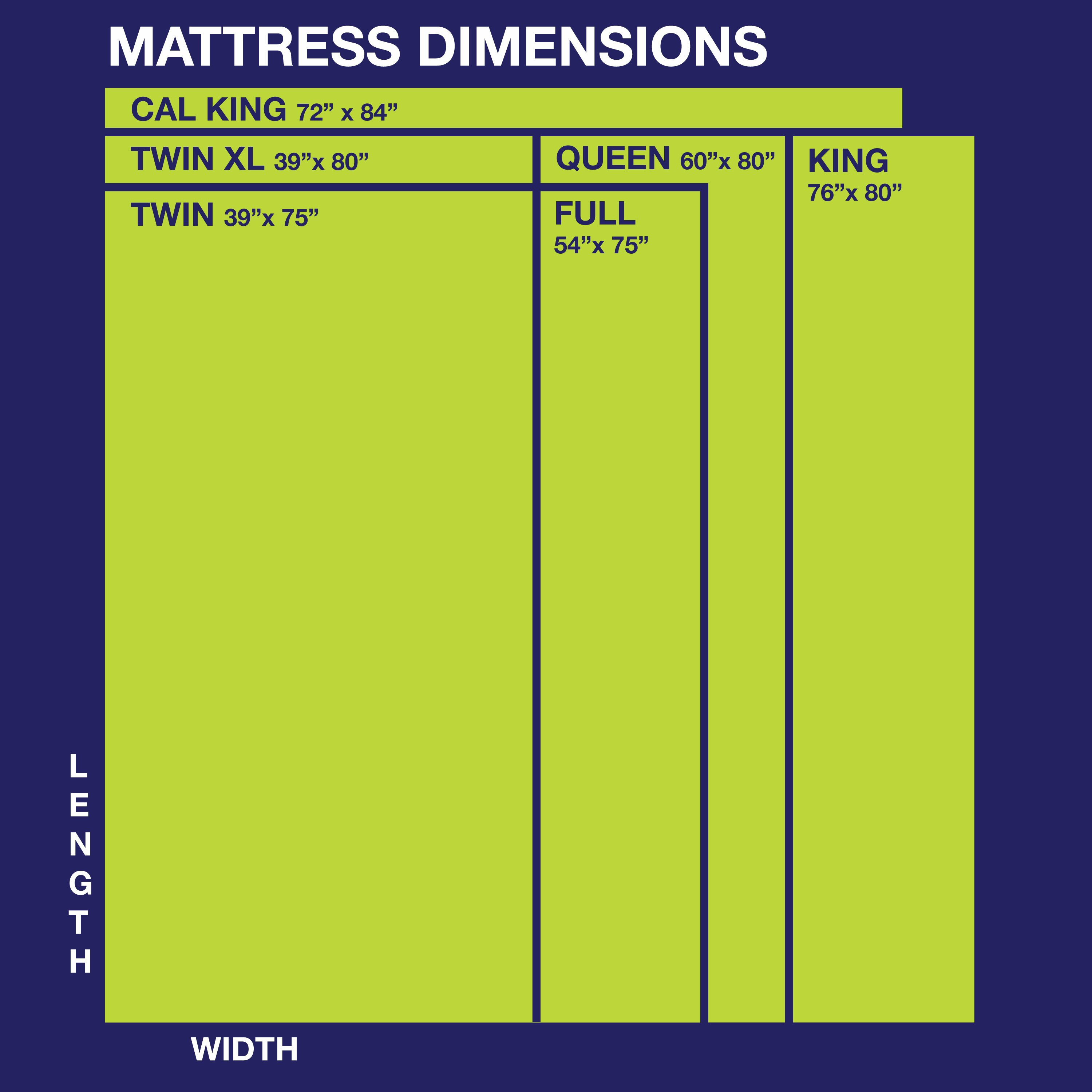 Image Result For Full Size Xl Memory Foam Mattress