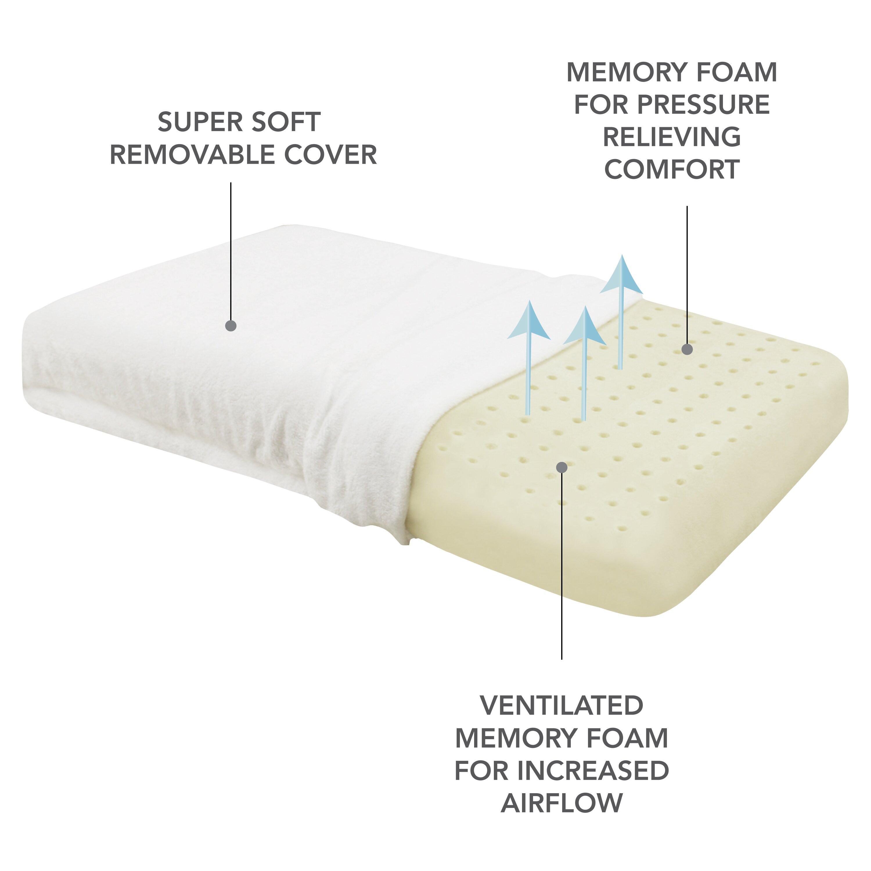 Classic Brands Conforma Memory Foam Queen Pillow Amp Reviews