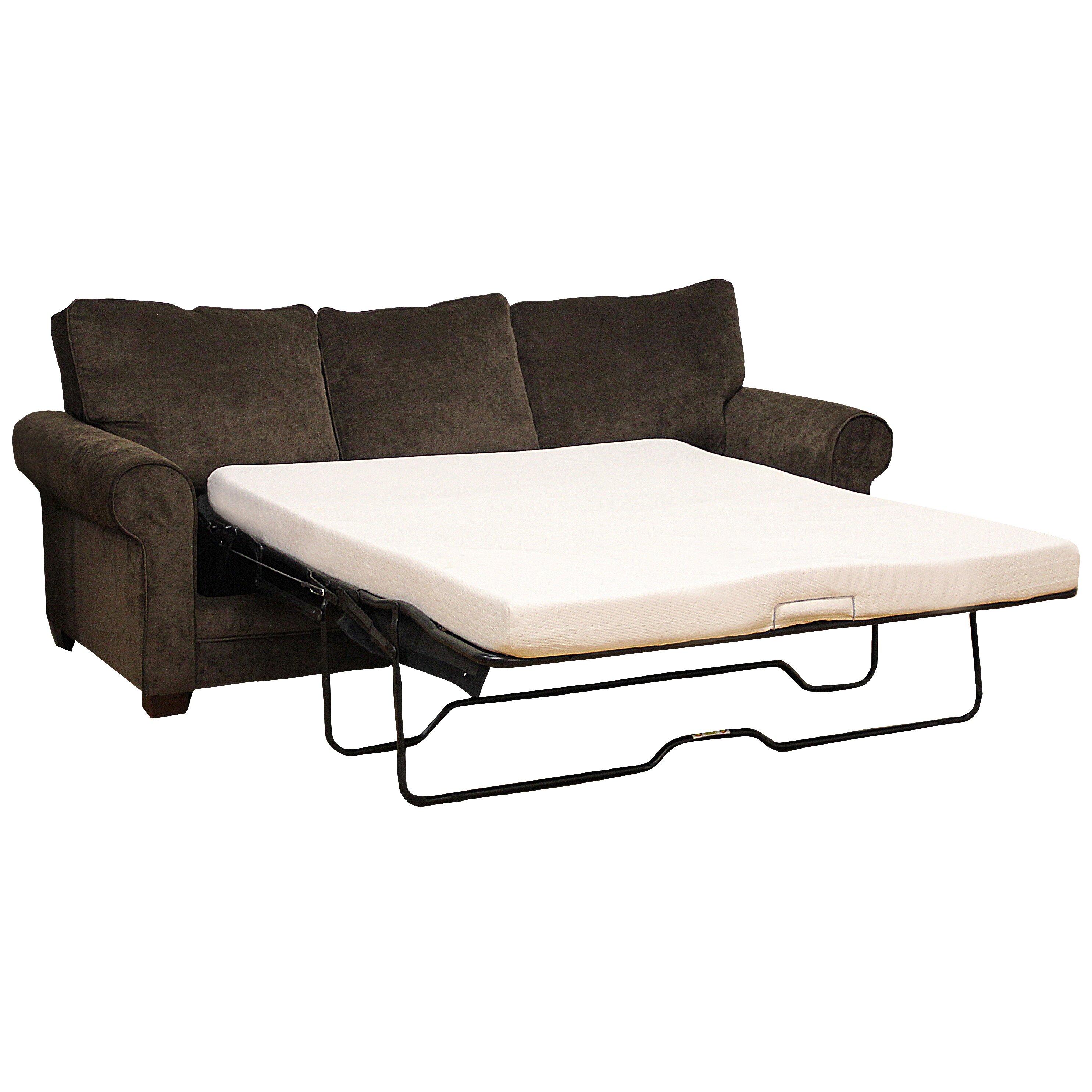 how to buy a foam mattress