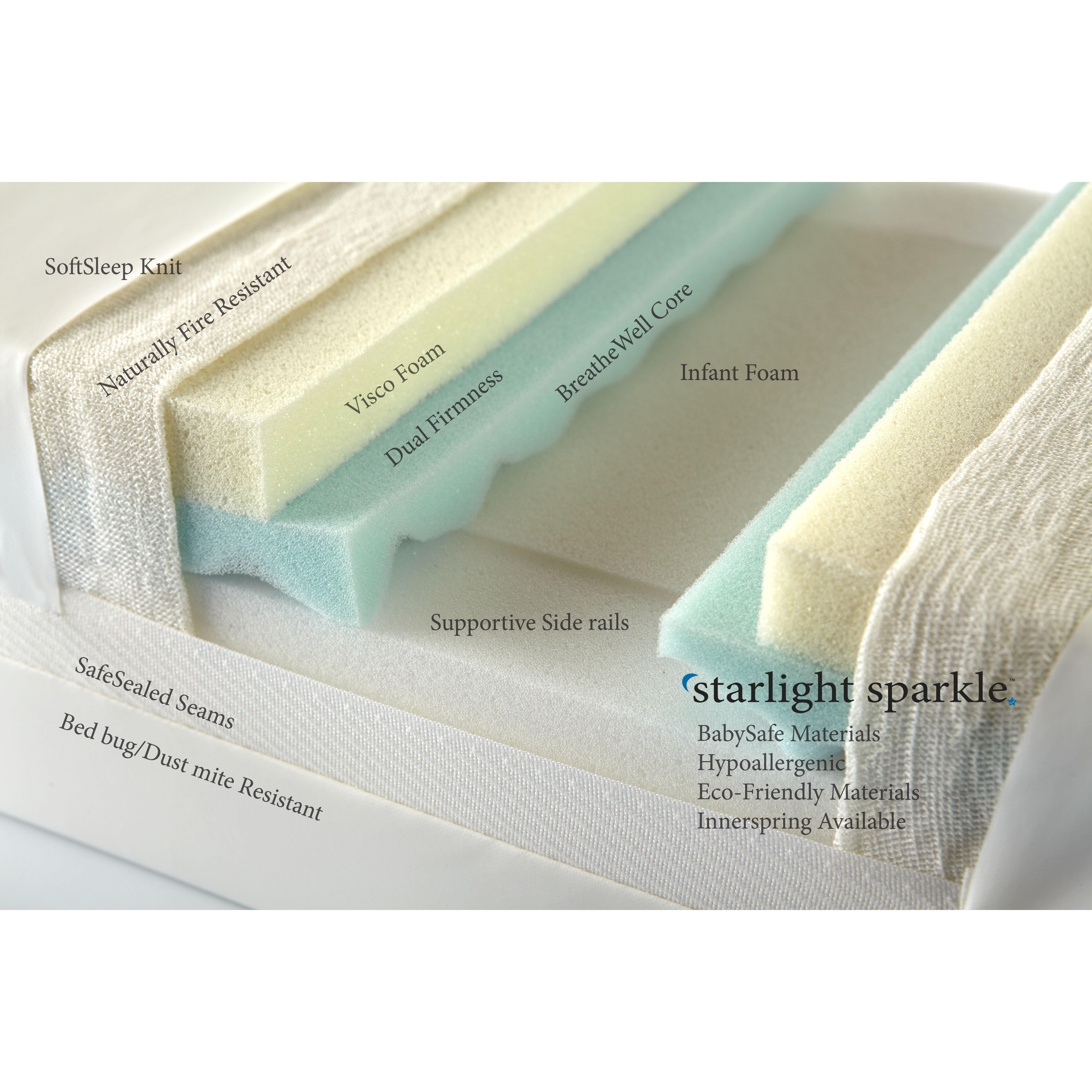 All Foam Crib Mattress Baby Crib Design Inspiration