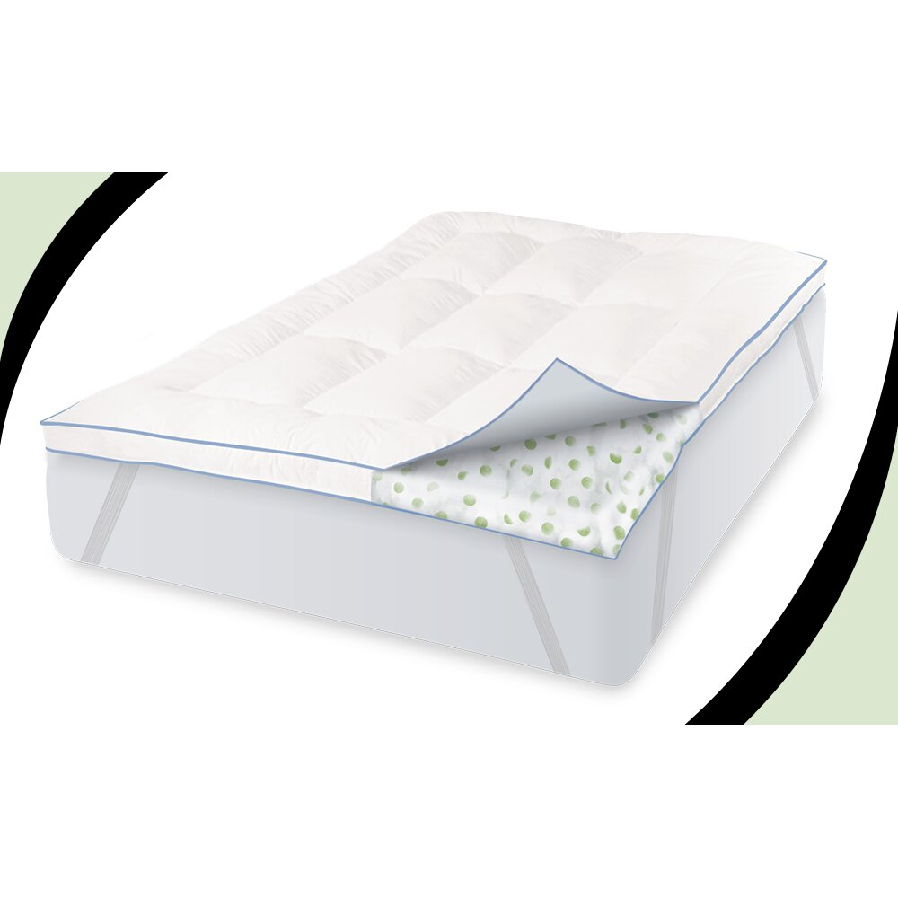 Biopedic Mattress Topper ... & Bath Bedding Basics Mattress Pads & Toppers BioPEDIC SKU: VNB1057