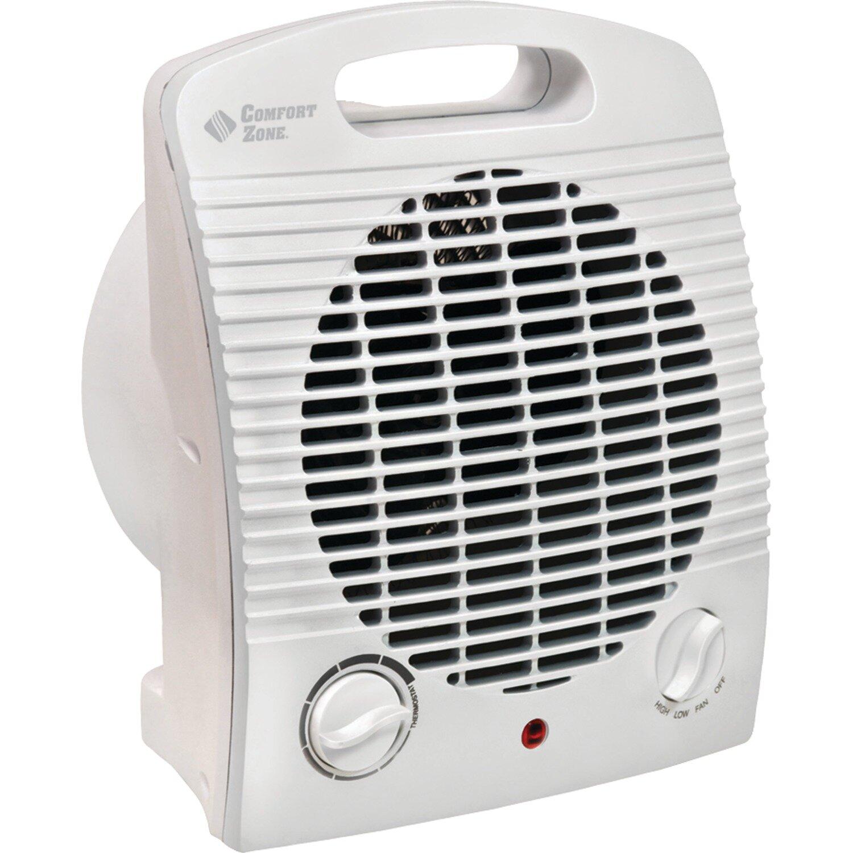 Comfort Zone 1 500 Watt Portable Compact Electric Fan