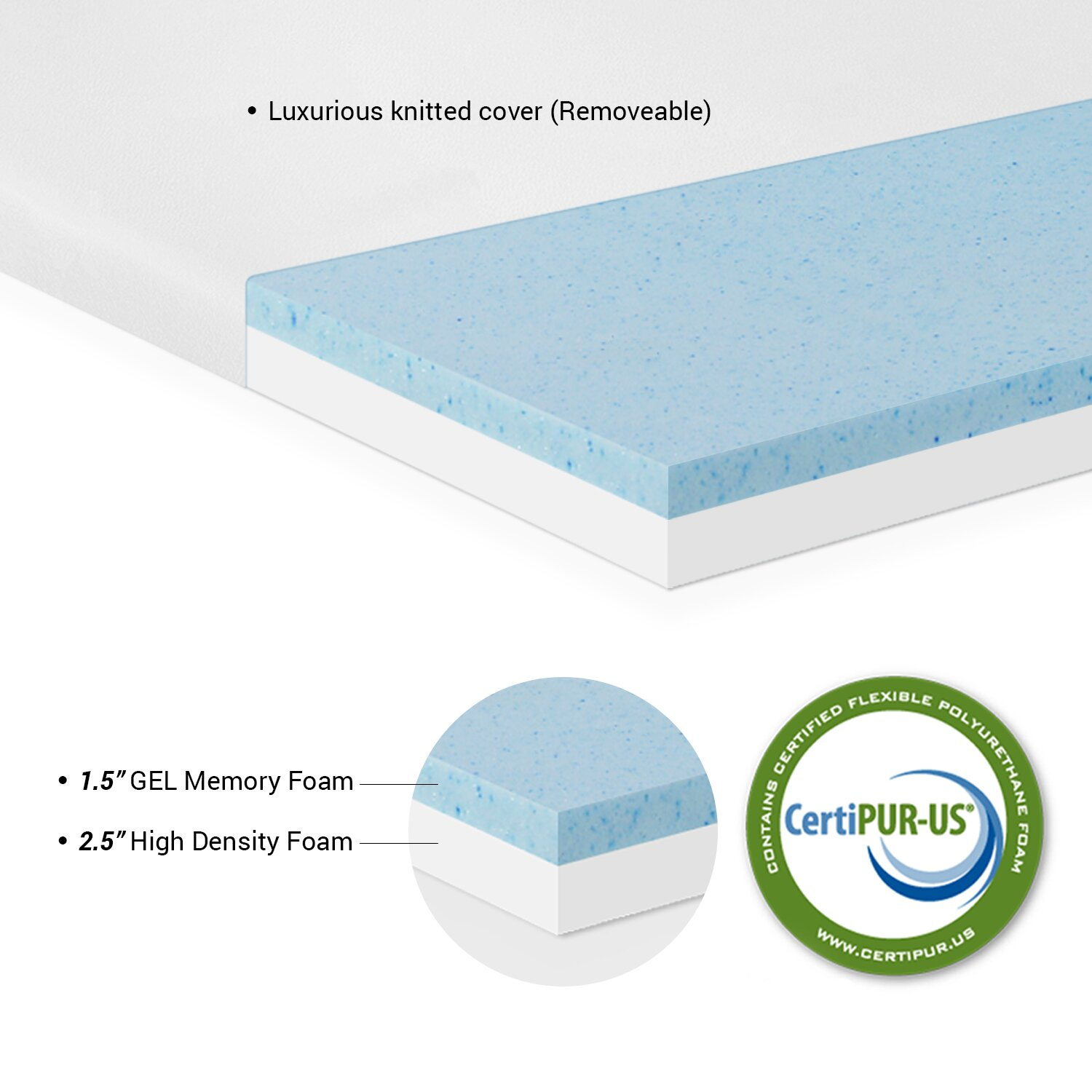 Furinno Healthy Sleep 4 Visco Elastic Gel Memory Foam Mattress Topper Reviews Wayfair