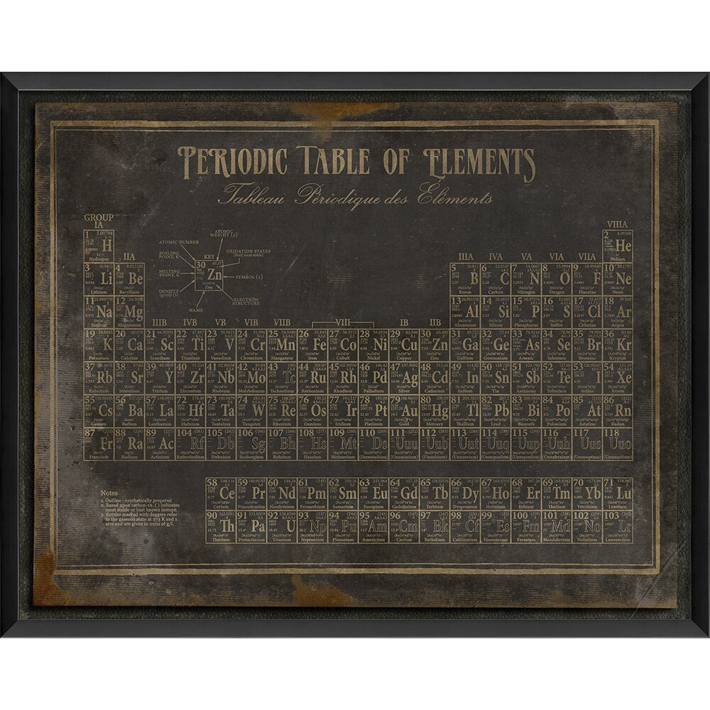 the artwork factory periodic table of elements ii framed textual art in black reviews wayfair. Black Bedroom Furniture Sets. Home Design Ideas