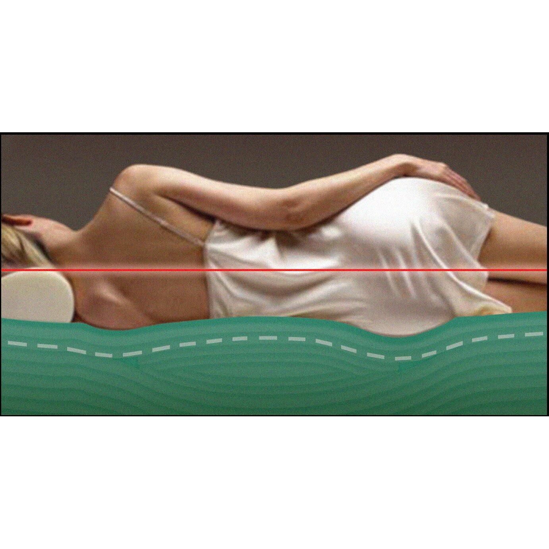 InnoMax Corporation Genesis 800 Ultra Waveless Lumbar Support Waterbed Mattress & Reviews   Wayfair