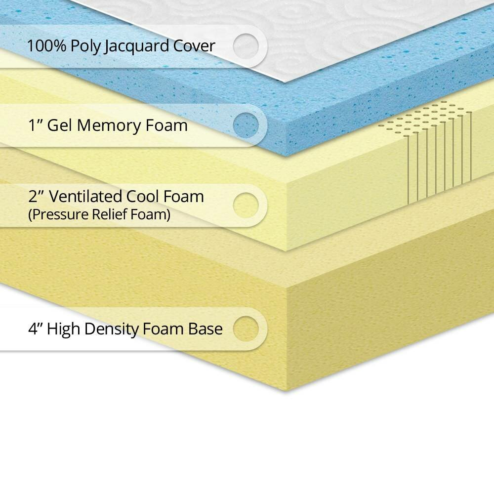 Best Price Quality Best Price Quality 7 Gel Memory Foam Mattress Reviews Wayfair