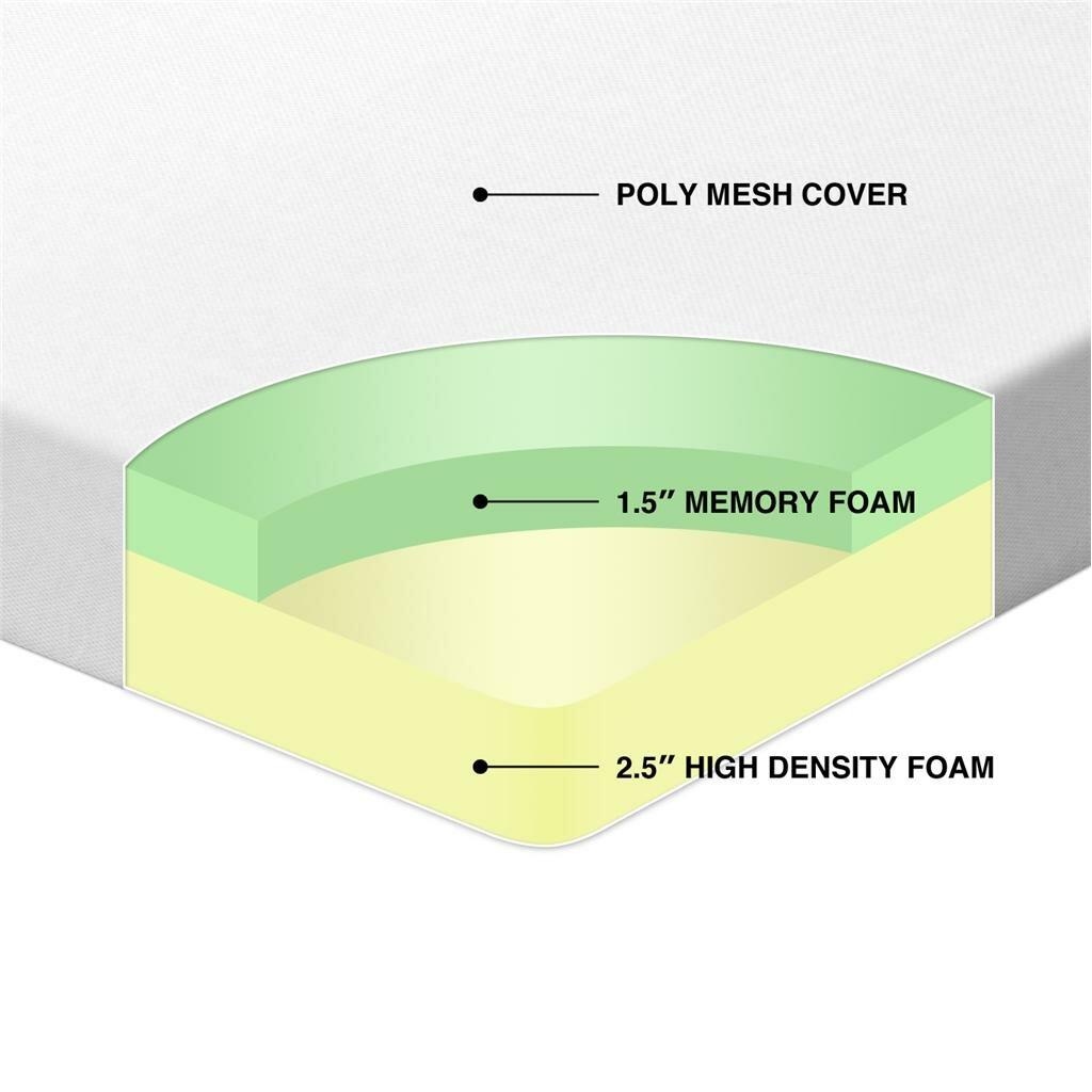 """Best Price Quality Best Price Quality 4"""" Memory Foam Topper & Reviews"""