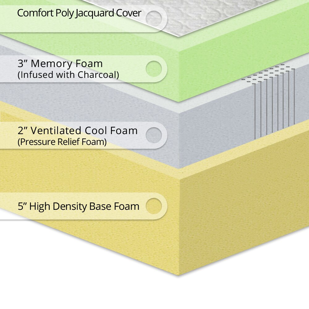 best price quality 12quot memory foam mattress and bed frame