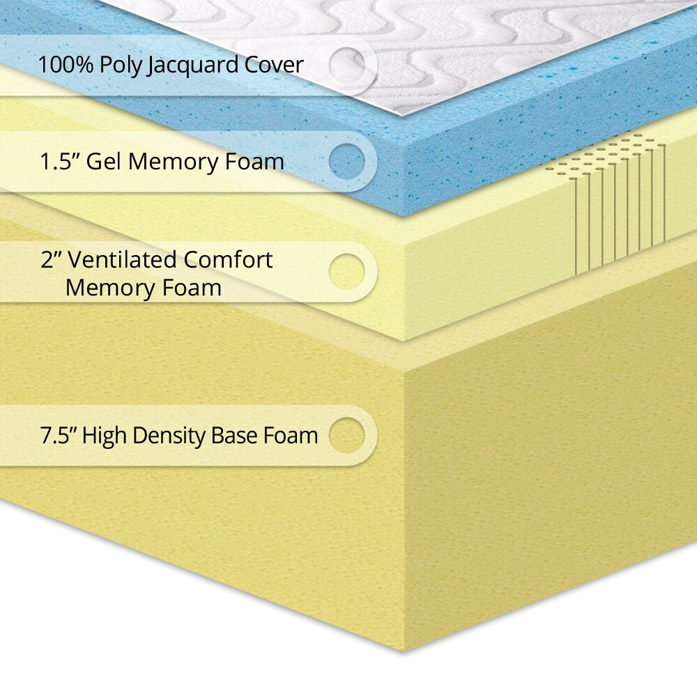 Best Price Quality Best Price Quality 11 Gel Memory Foam Mattress Reviews Wayfair