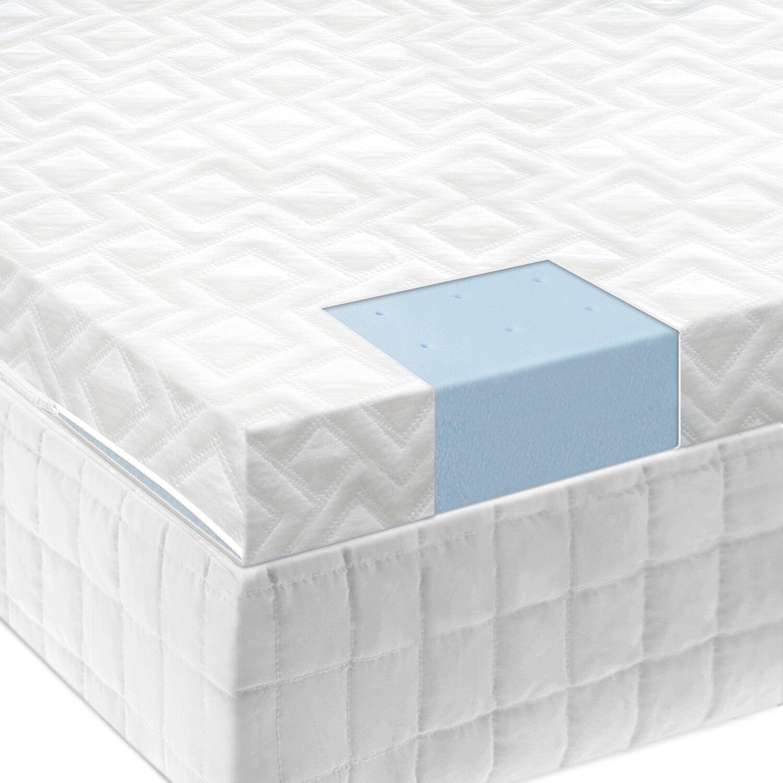 Malouf Ventilated Gel Memory Foam Mattress Topper Reviews Wayfair