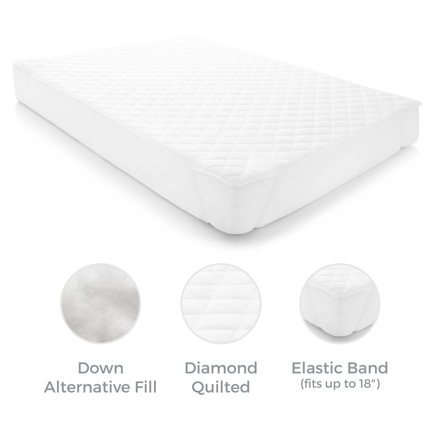 Linenspa Quilted Microfiber Mattress Pad amp Reviews Wayfair : Linenspa Quilted Microfiber Mattress Pad LS8512PA from www.wayfair.com size 1500 x 1500 jpeg 73kB