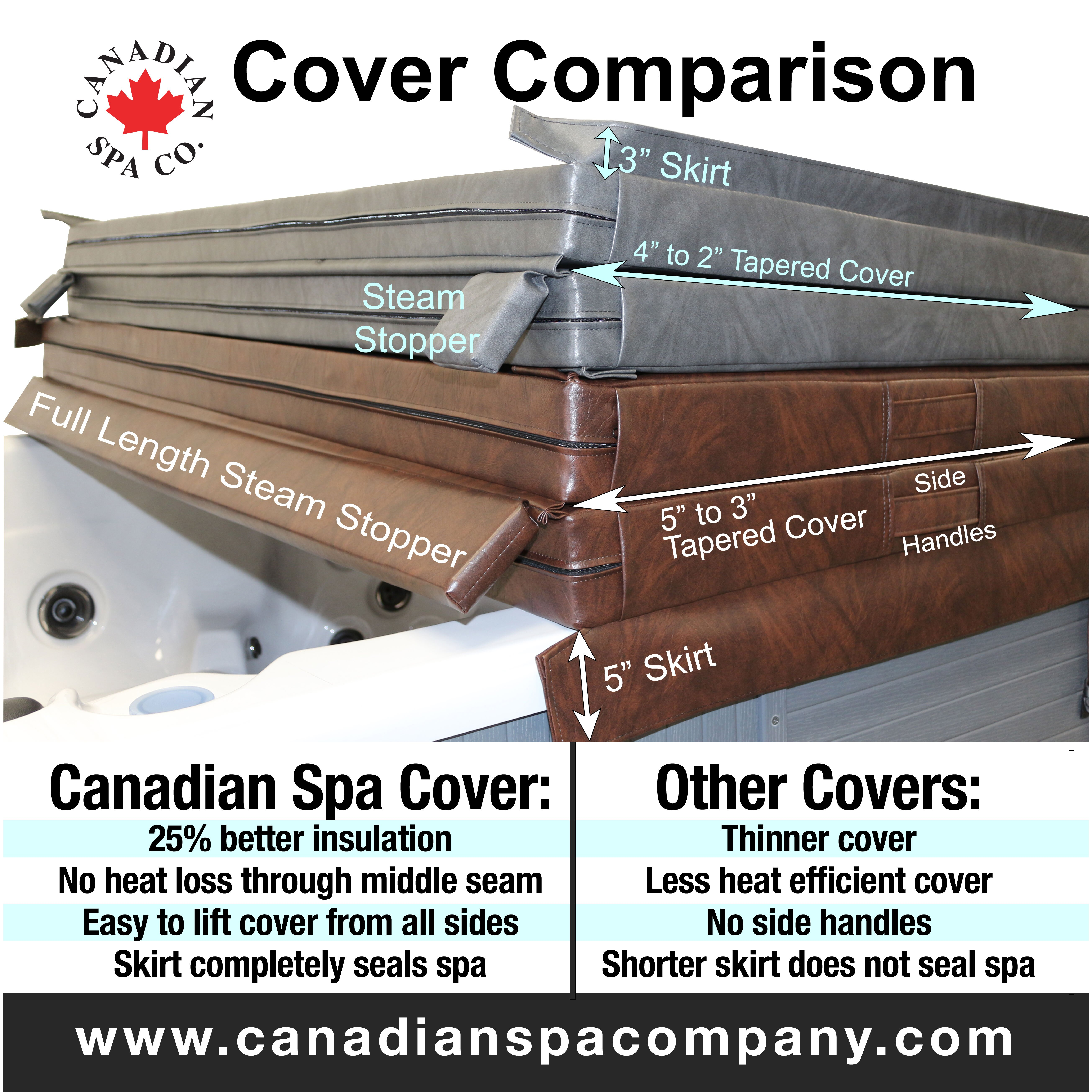 Hot Tub Covers: Hot Tub Jet Covers