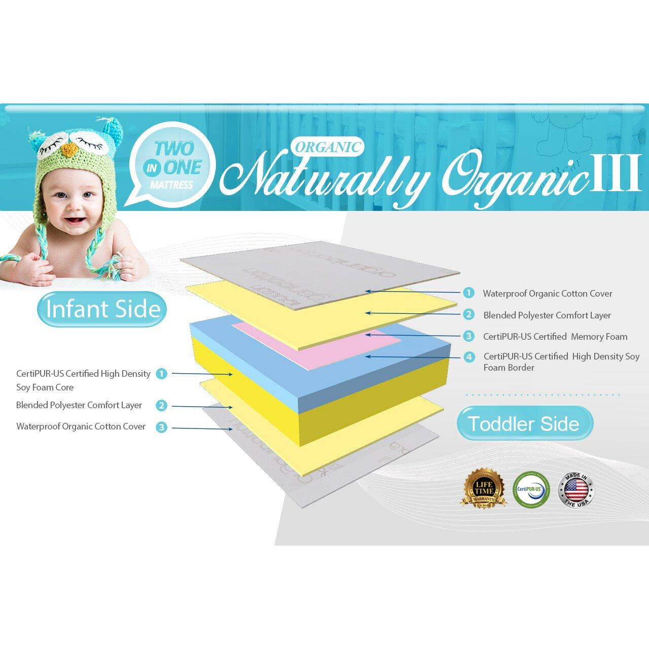 L A Baby Naturally Organic Cotton Mattress