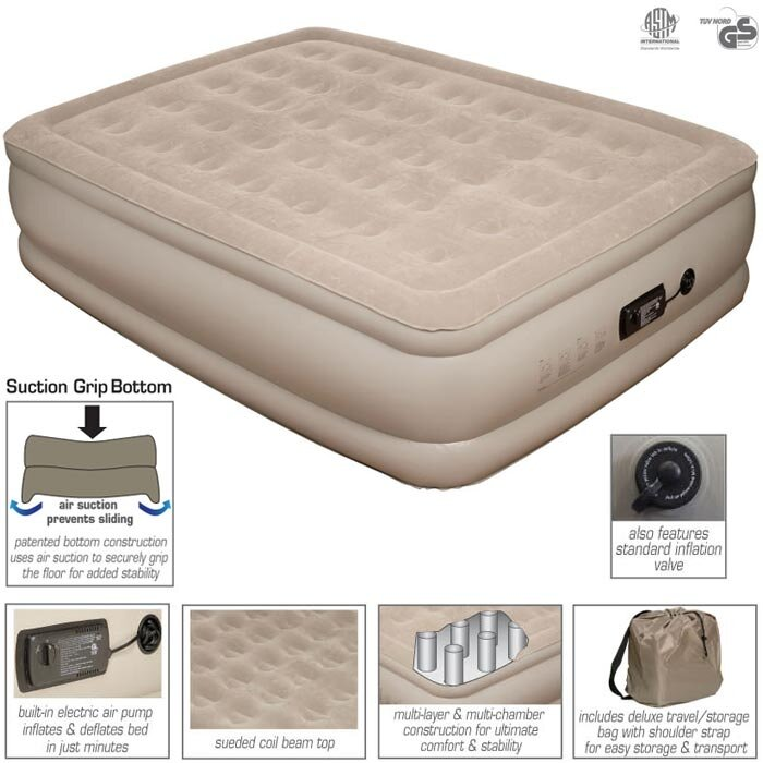Image Result For Pure Comfort Air Mattress Reviews
